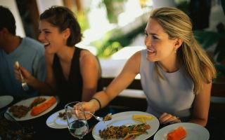 Диета полудня: до 12 можно есть все. отзывы о питании до 12 часов