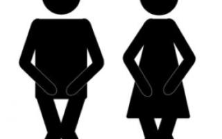 Синдром раздраженного мочевого пузыря: симптомы и лечение