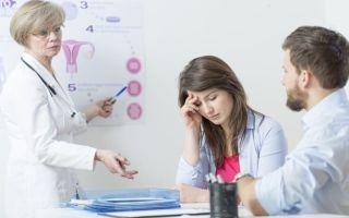 Туберкулез половых органов, маточных труб, матки, яичников: симптомы генитального туберкулеза