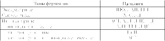 Каковы функции печеночных ферментов