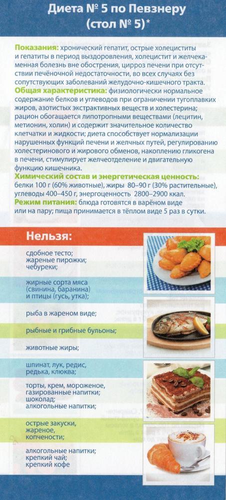 Рацион правильного питания при заболеваниях печени