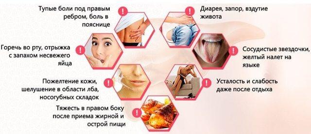 Как быстро избавиться от боли в области печени