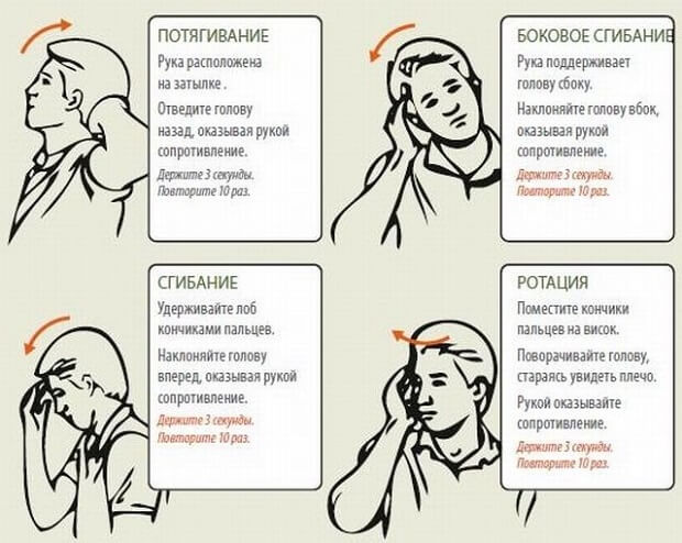 Лечение грыжи шейного отдела позвоночника без операции