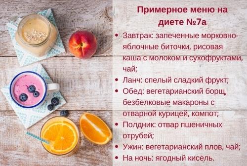 Диета При Пиелонефрите Почек Стол. Лечебная диета при пиелонефрите: как правильно питаться?