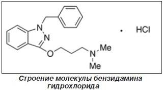 Бензидамин: инструкция по применению, цена и отзывы