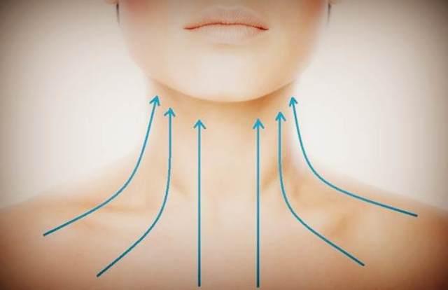 Как ухаживать за кожей шеи?
