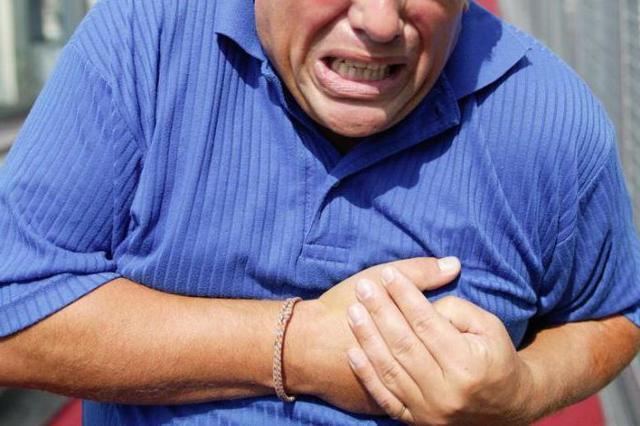 Симптомы и лечение ишемии