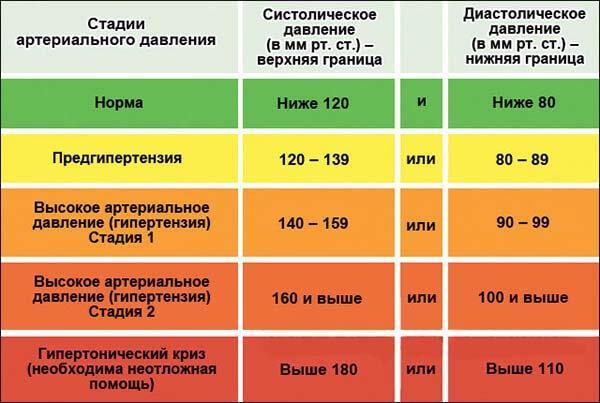 Энап НЛ: инструкция по применению, цена и отзывы