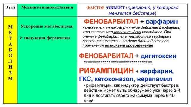 Паглюферал: инструкция по применению, цена и отзывы