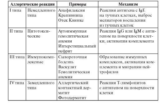 Фексадин: инструкция по применению, отзывы, цена и аналоги