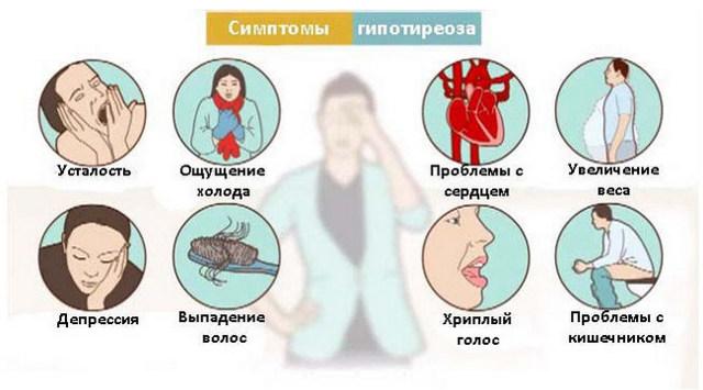 Диета при гипотиреозе щитовидной железы. Питание для похудения при гипотиреозе у женщин