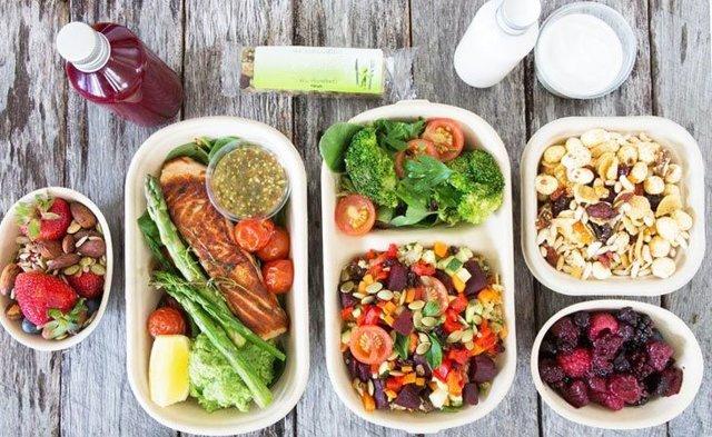 Правильное питание на неделю, меню здорового питания для похудения