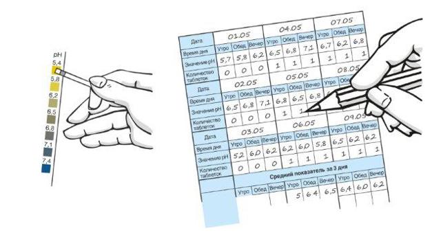 Блемарен: инструкция по применению, отзывы, цена, аналоги, побочные действия