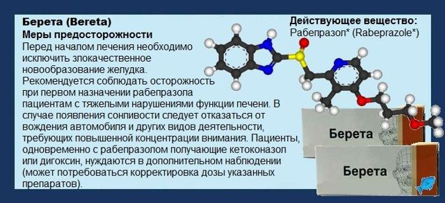 Лекарство Берета: инструкция по применению, цена и отзывы