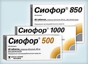 Сиофор 500/850/1000: инструкция по применению, цена и отзывы