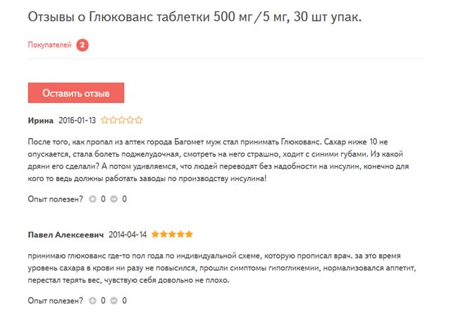 Глюкованс: инструкция по применению, цена, отзывы и аналоги