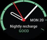 Качество ночного сна зависит от его непрерывности