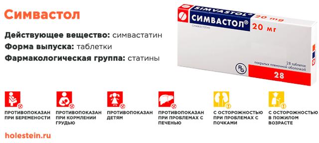 Таблетки Симвастол: инструкция по применению, цена и отзывы