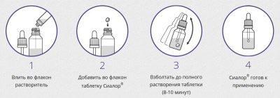 Протаргол (Сиалор): инструкция по применению, цена, отзывы для детей и новорожденных, состав