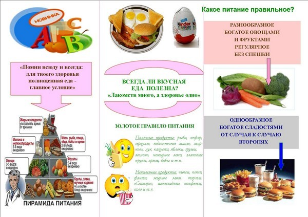 Диета при вегето-сосудистой дистонии (ВСД)