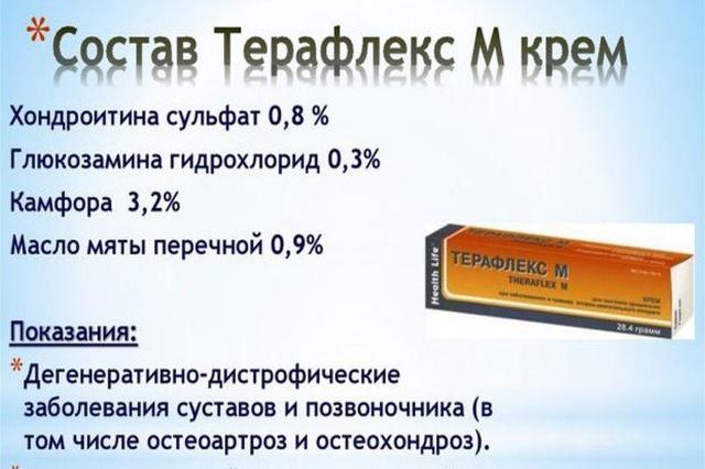 Мазь Терафлекс М: инструкция по применению, цена и отзывы