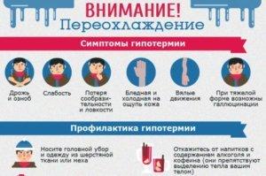 Простуда мочевого пузыря: причины, симптомы, лечение