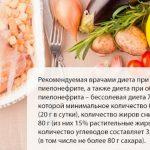 Что есть при цистите: разрешенные и запрещенные продукты