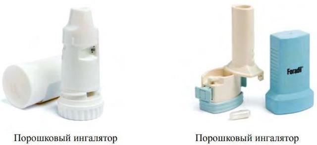 Ингалятор астмы: спрей и аэрозоль для астматиков