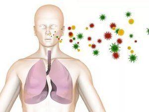 Пневмония заразна или нет и как она передается человеку