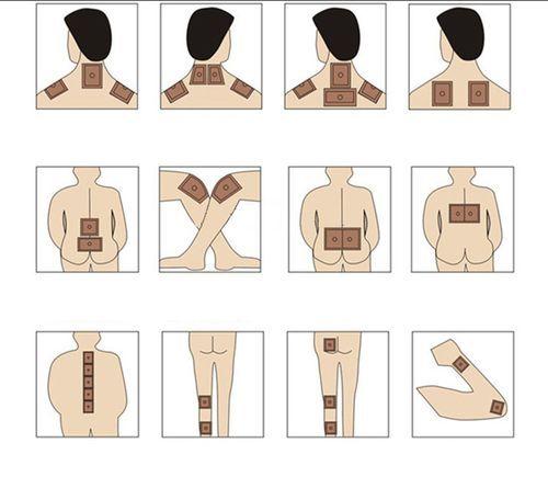Перцовый пластырь при бронхите: особенности использования