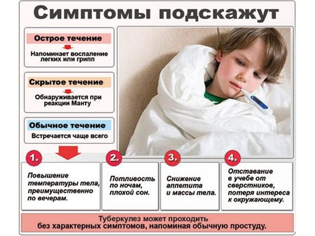Стадии туберкулеза: сколько всего стадий и сколько живут на последней стадии туберкулеза