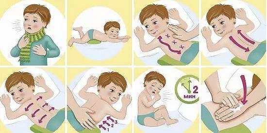 Массаж при кашле у ребенка: лечебное действие процедуры