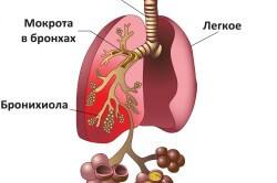 Пневмония после операции: причины развития, диагностика и лечение