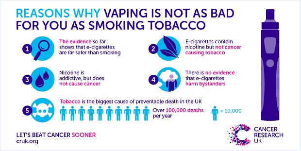 Кашель от электронной сигареты: исследования и почему бывает