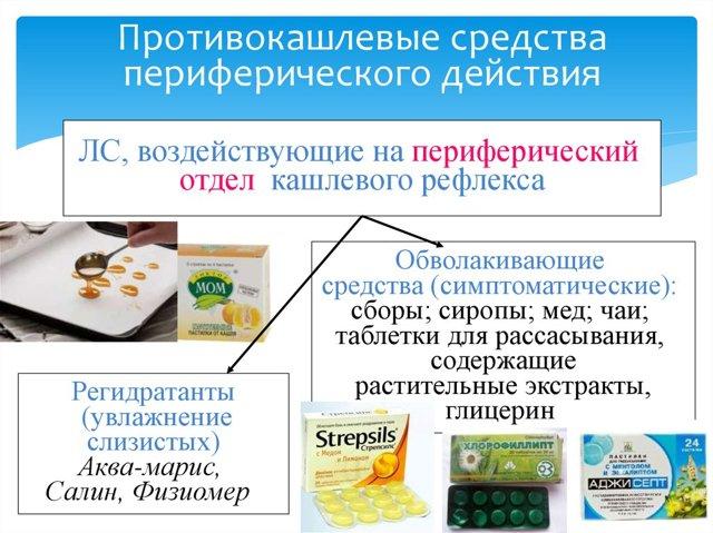 Лизобакт при кашле: инструкция по применению и аналоги