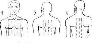 Йодовая сетка при кашле детям: правила нанесения и польза йода